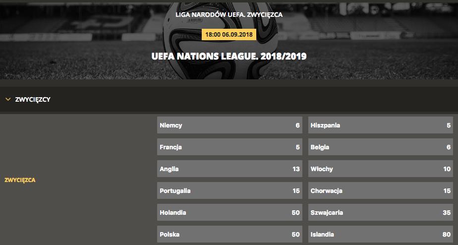 Liga narodów UEFA 2018 zwycięzca