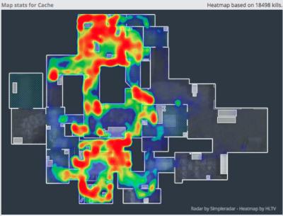 cache heatmap