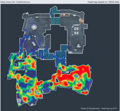 heatmap cobbelstone