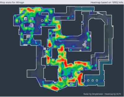 mirage heatmap
