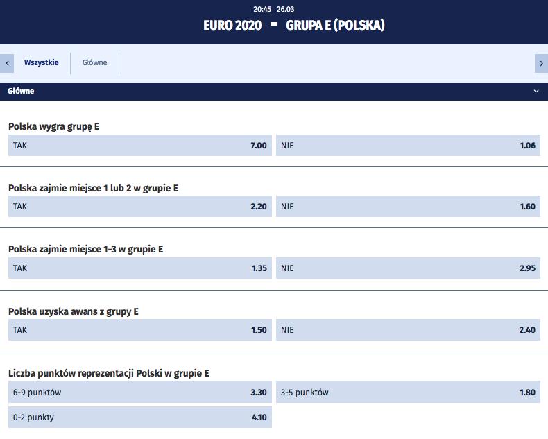 custom bet wewinner oferta euro 2020 polska