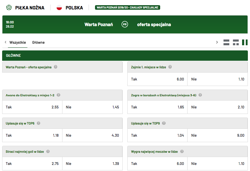 totalbet sponsorem warty poznan