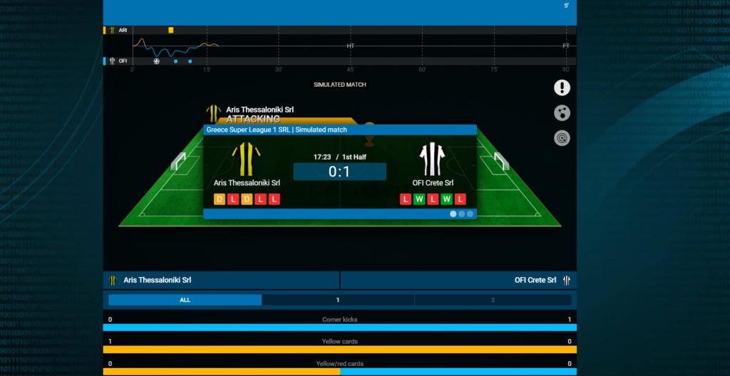 Live tracker sporty wirtualne