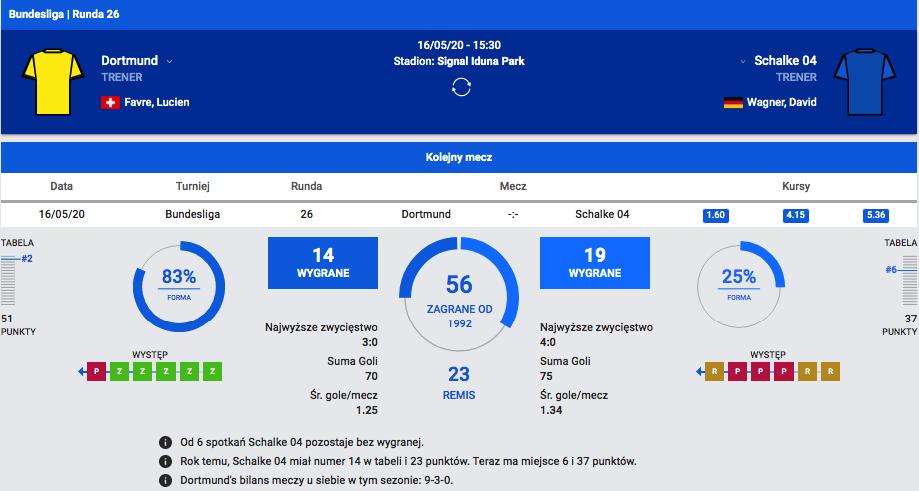 statystyki meczowe 26 kolejka bundesligi