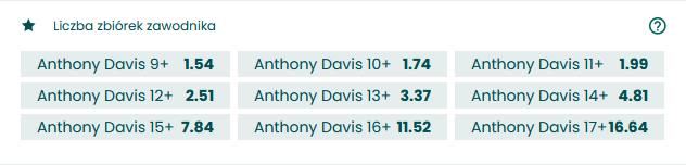 Anthony Davis liczba zbiórek kursy bukmacherskie