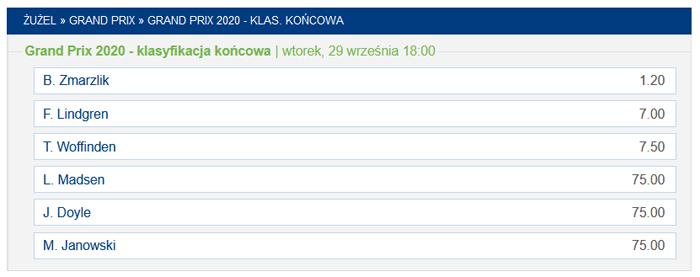 Grand Prix Polski Toruń 2020 zakłady bukmacherskie
