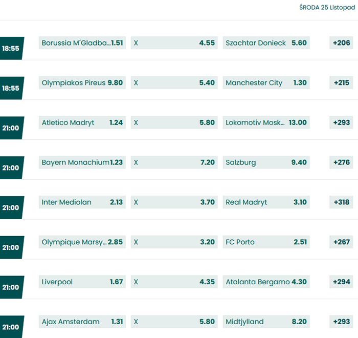 Liga Mistrzów 2020-2021 4. kolejka środa oferty bukmacherów