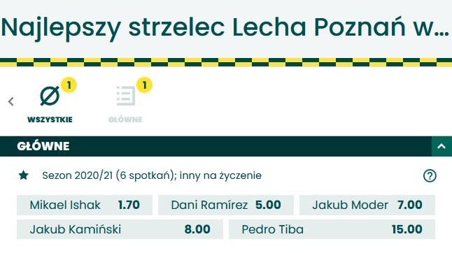 Najlepszy strzelec Lech Poznań wLE zakłady bukmacherskie