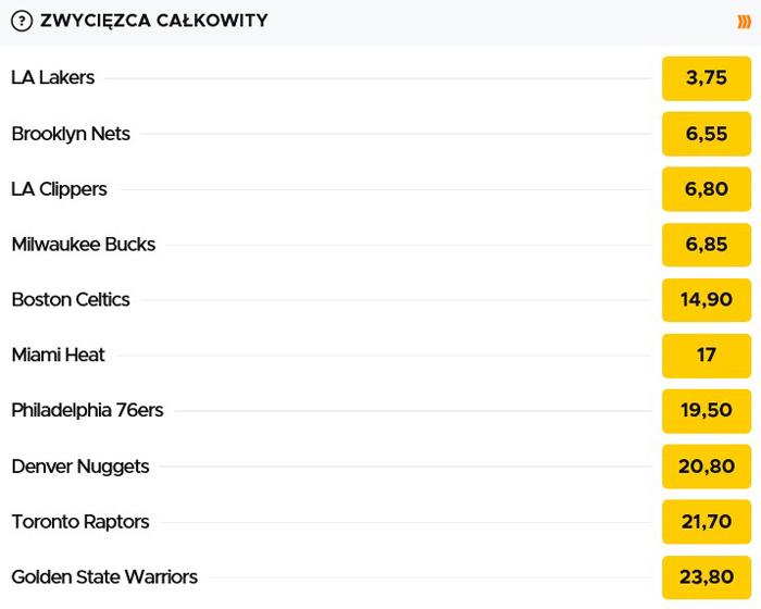 Mistrz NBA 2020-2021 oferty bukmacherów