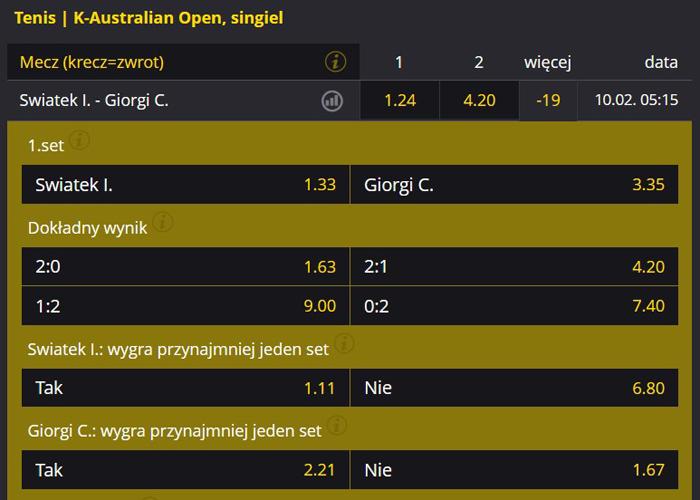 Iga Świątek Camila Giorgi 2. runda Australian Open 2021 oferty bukmacherów