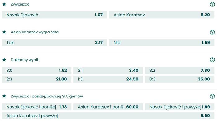 Novak Djoković Aslan Karatsev Australian Open 2021 mężczyzn oferty bukmacherów